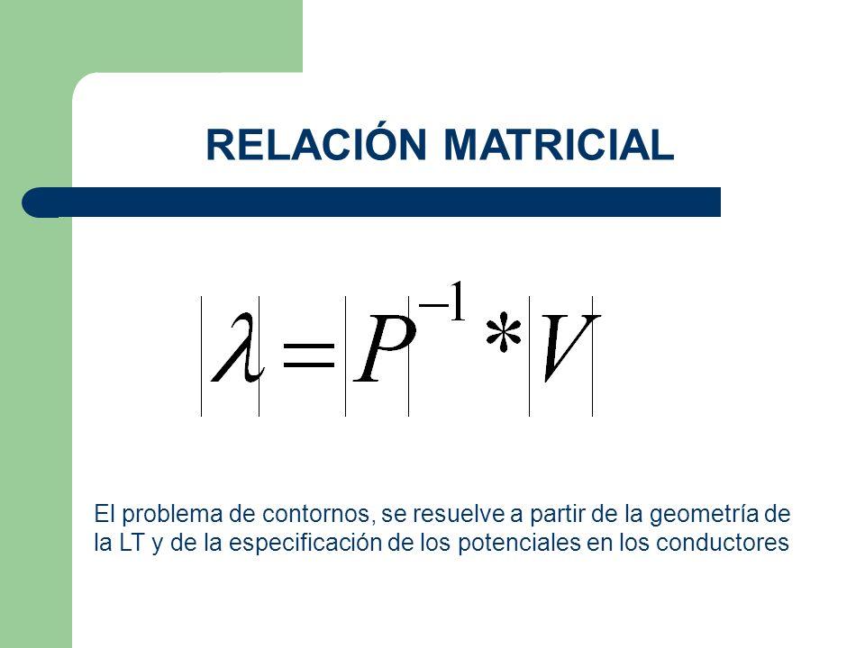 RELACIÓN MATRICIAL