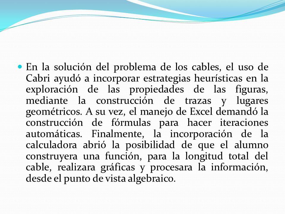 En la solución del problema de los cables, el uso de Cabri ayudó a incorporar estrategias heurísticas en la exploración de las propiedades de las figuras, mediante la construcción de trazas y lugares geométricos.