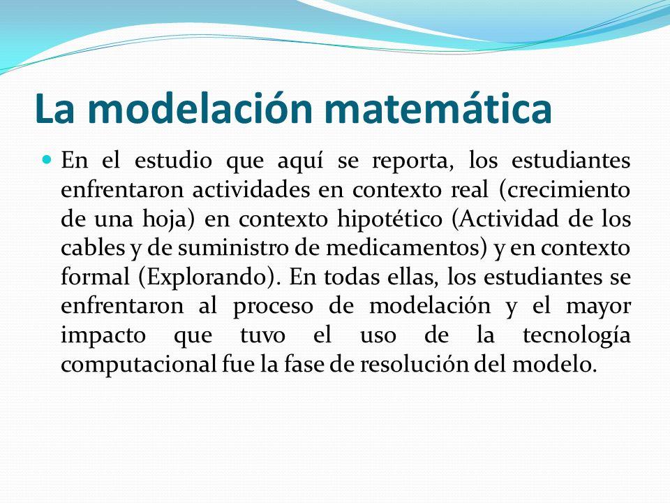 La modelación matemática