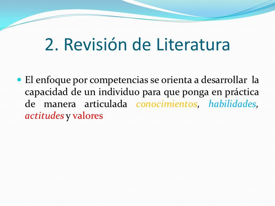2. Revisión de Literatura