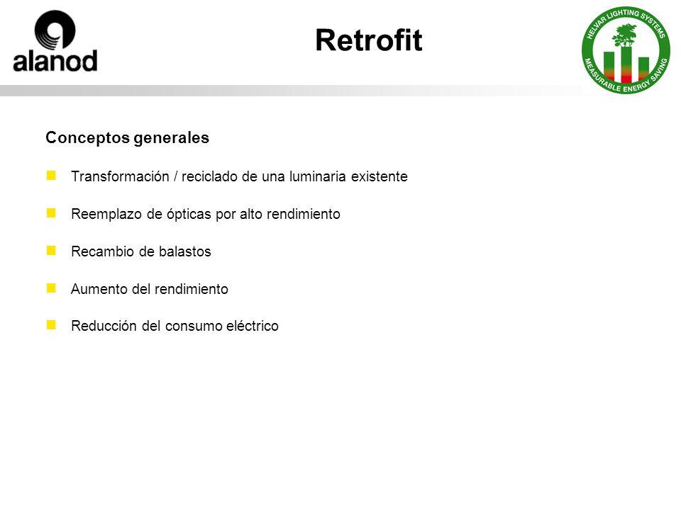Retrofit Conceptos generales