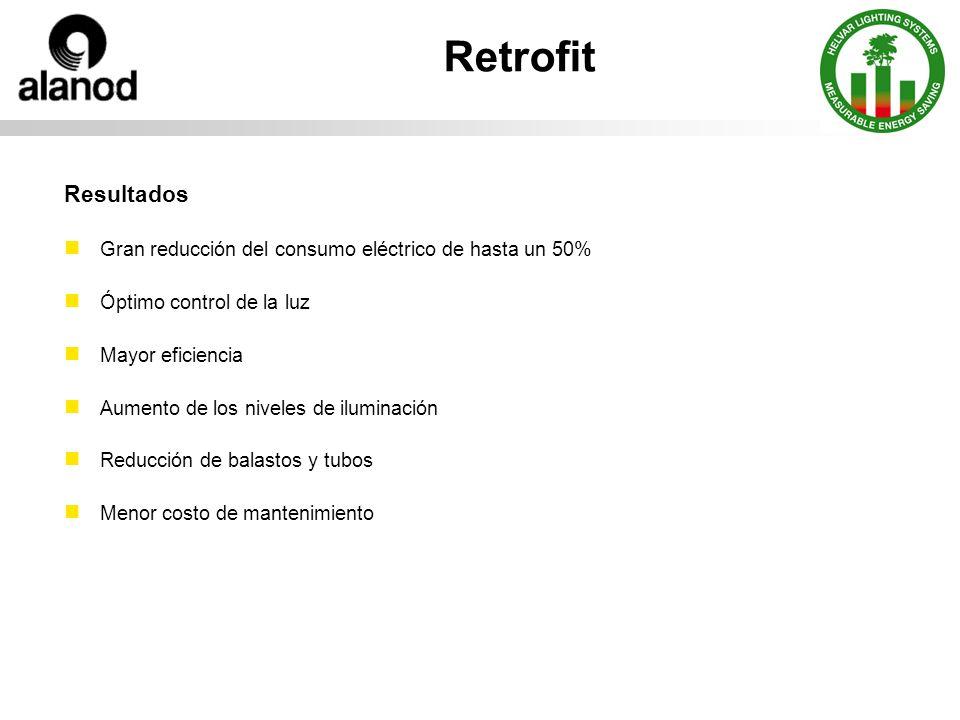 Retrofit Resultados. Gran reducción del consumo eléctrico de hasta un 50% Óptimo control de la luz.
