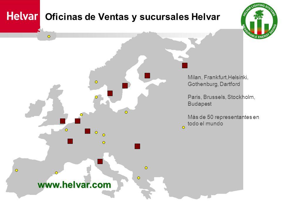 Oficinas de Ventas y sucursales Helvar