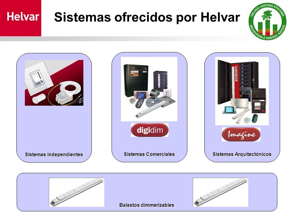 Sistemas ofrecidos por Helvar