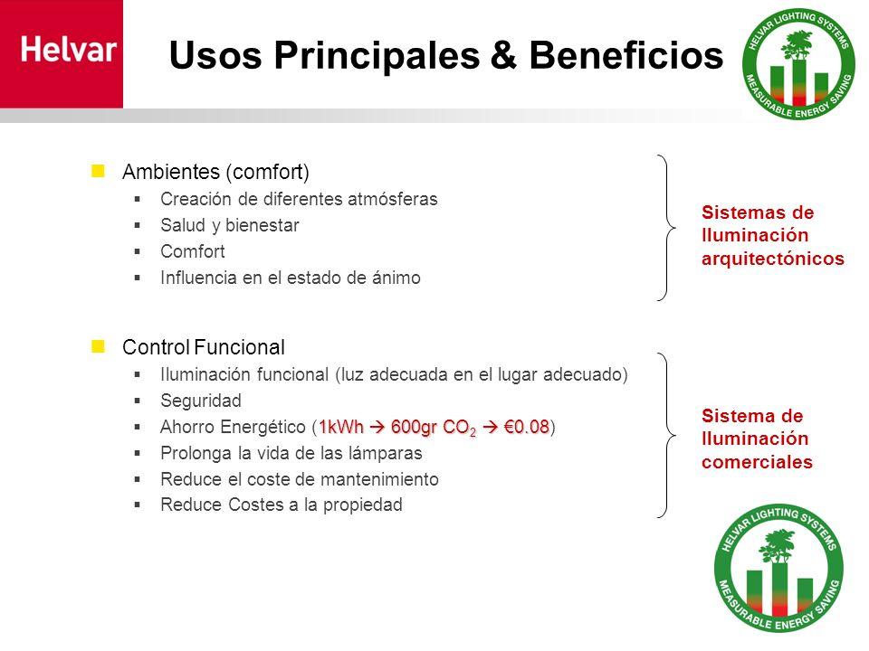 Usos Principales & Beneficios