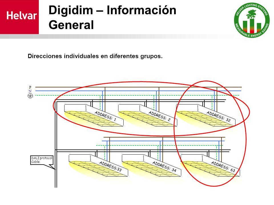 Digidim – Información General