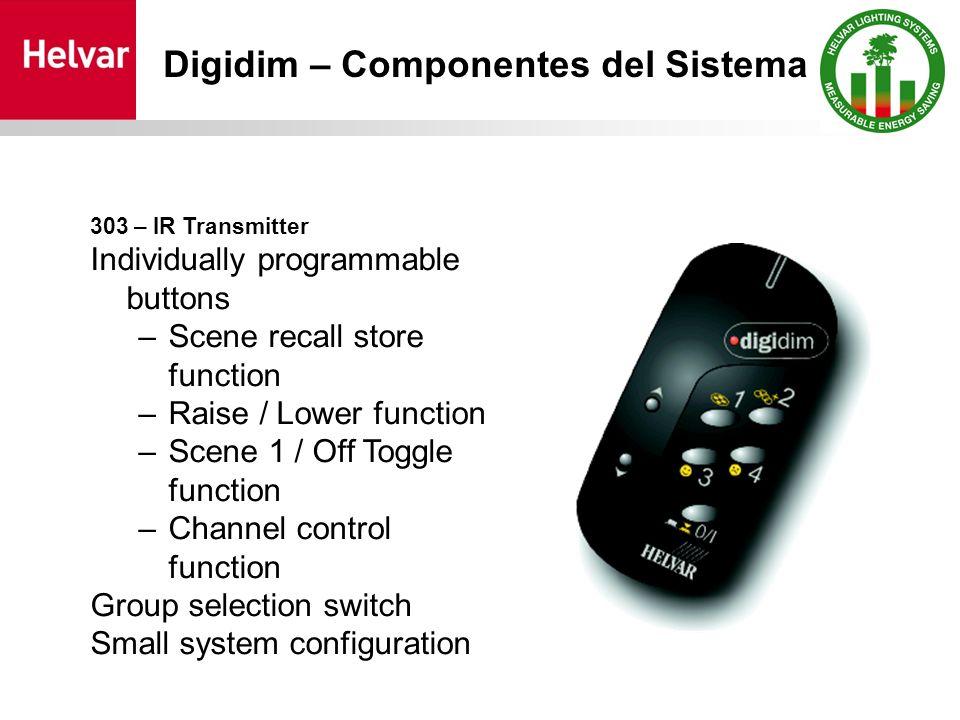 Digidim – Componentes del Sistema