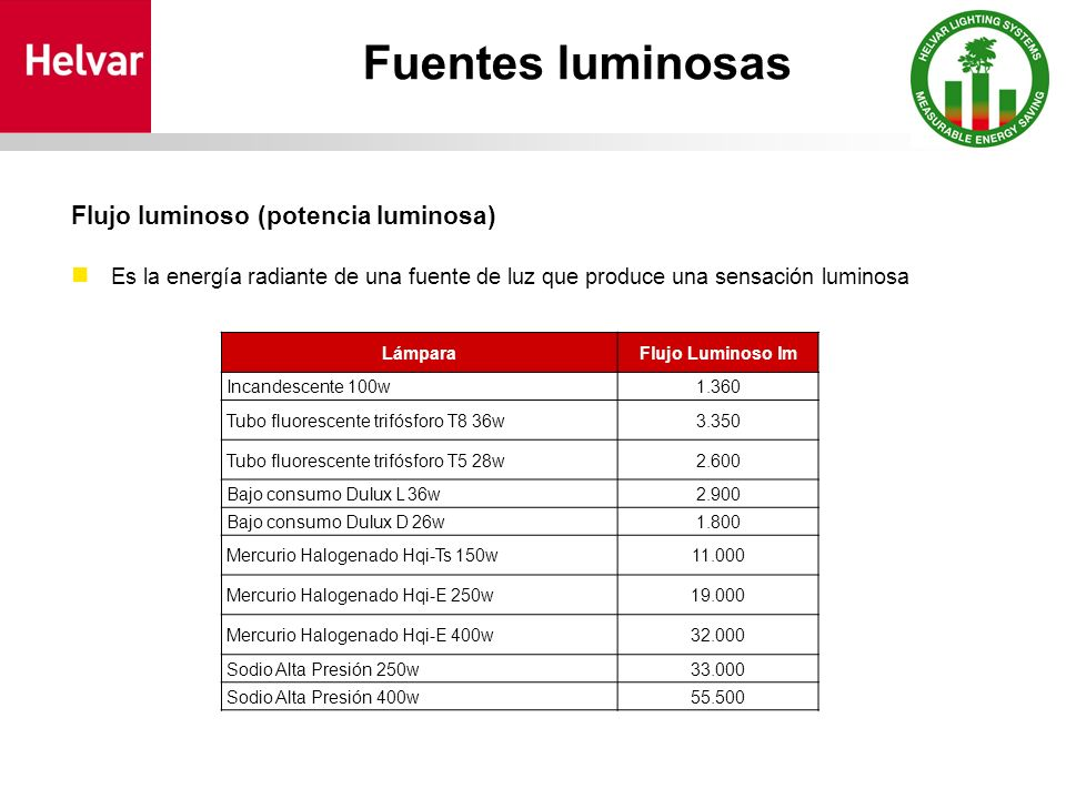 Fuentes luminosas Flujo luminoso (potencia luminosa)