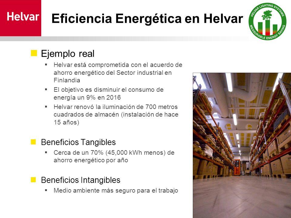 Eficiencia Energética en Helvar