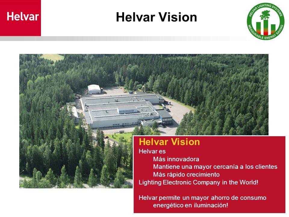 Helvar Vision Helvar Vision Helvar es Más innovadora