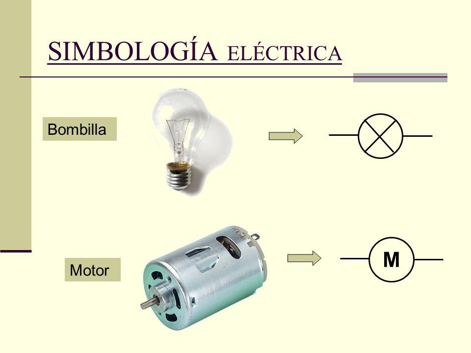 SIMBOLOGÍA ELÉCTRICA Bombilla M Motor