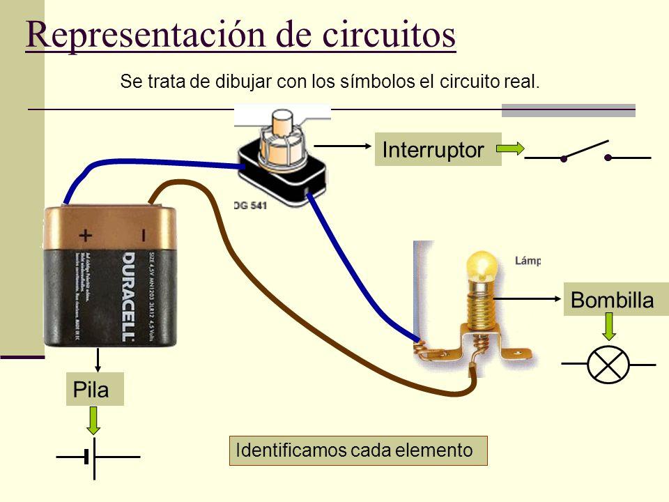 Representación de circuitos