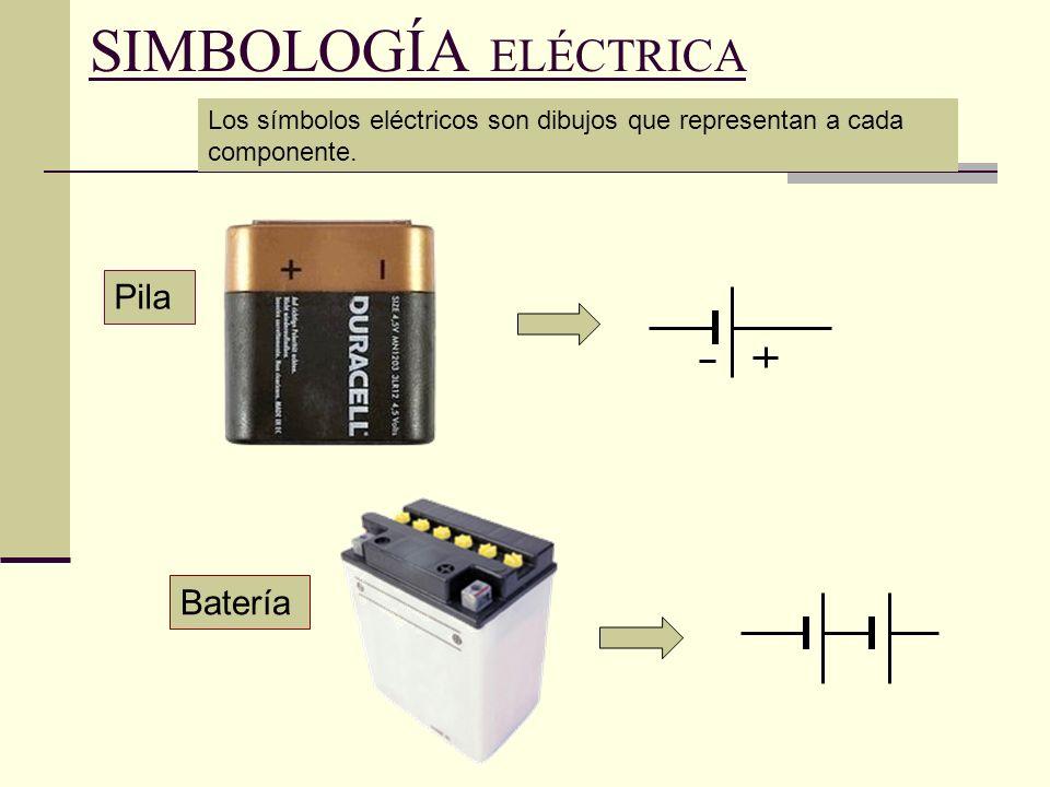 SIMBOLOGÍA ELÉCTRICA Pila Batería