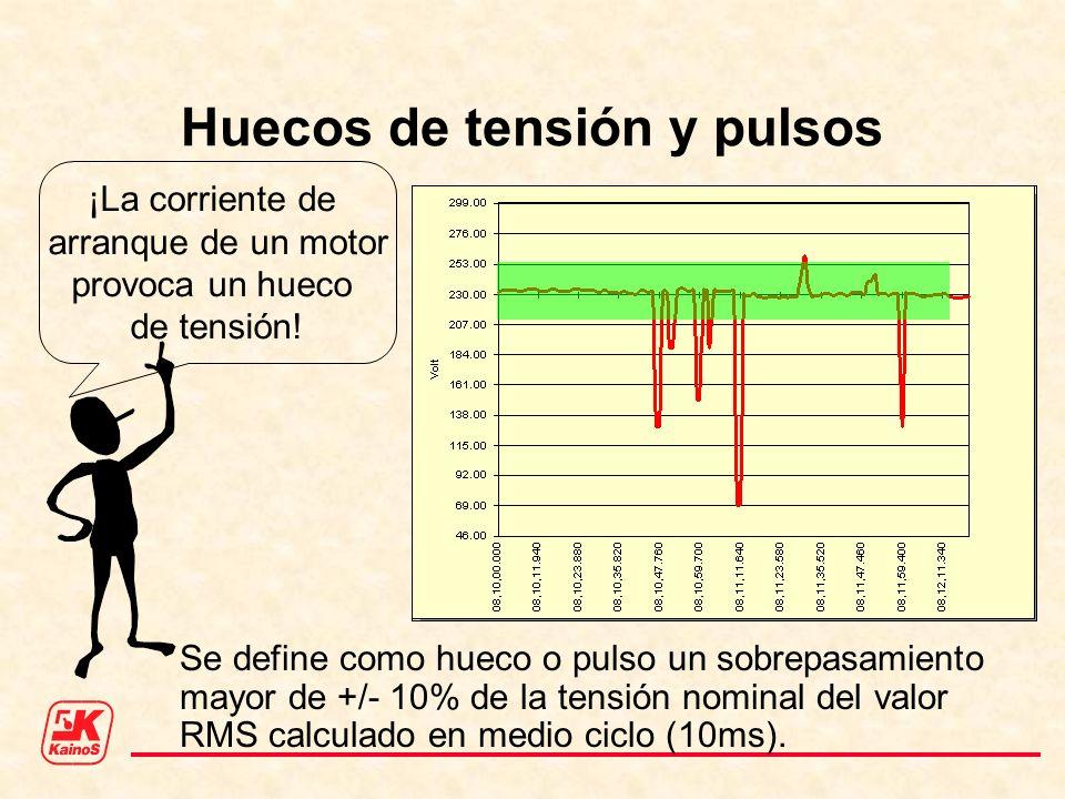 Huecos de tensión y pulsos