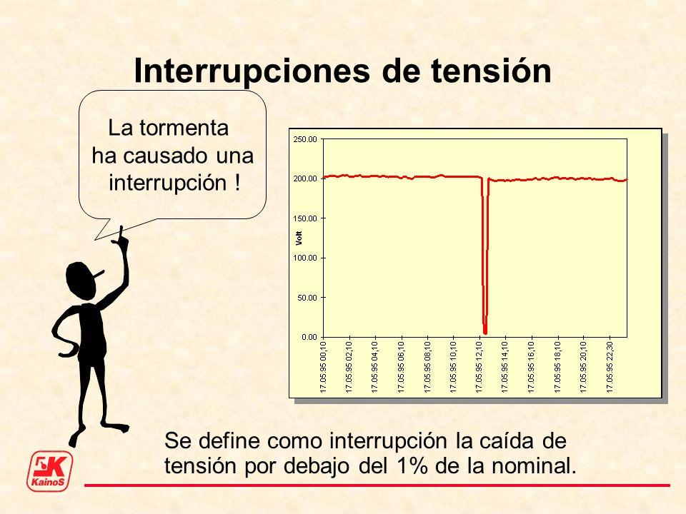 Interrupciones de tensión