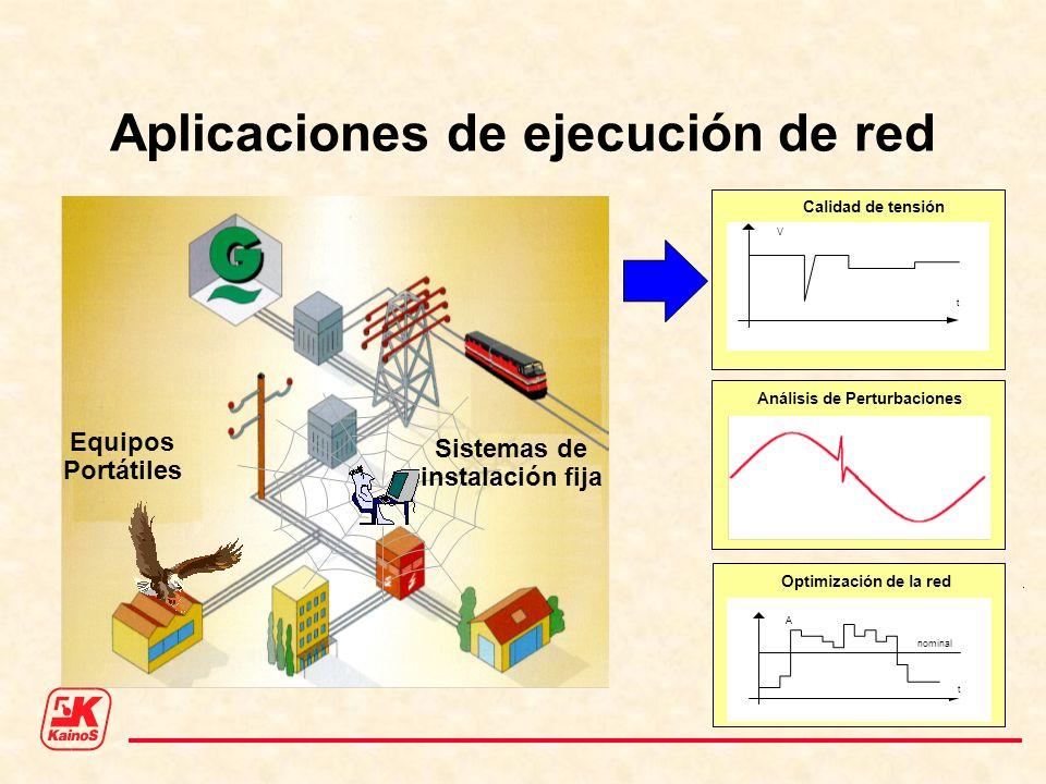 Aplicaciones de ejecución de red