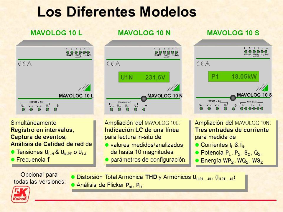 Los Diferentes Modelos
