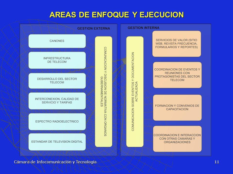 AREAS DE ENFOQUE Y EJECUCION