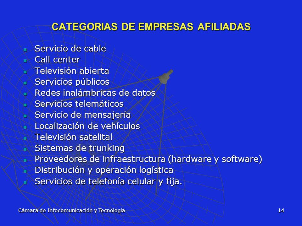 CATEGORIAS DE EMPRESAS AFILIADAS