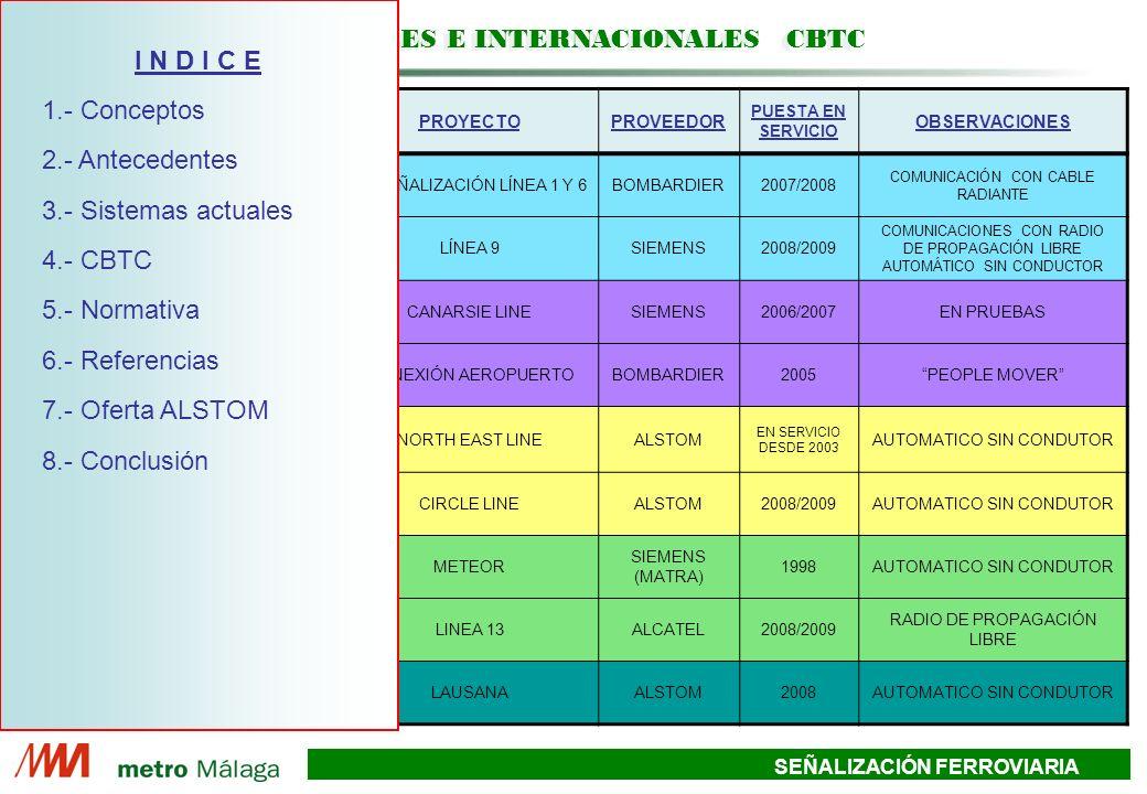 REFERENCIAS NACIONALES E INTERNACIONALES CBTC I N D I C E
