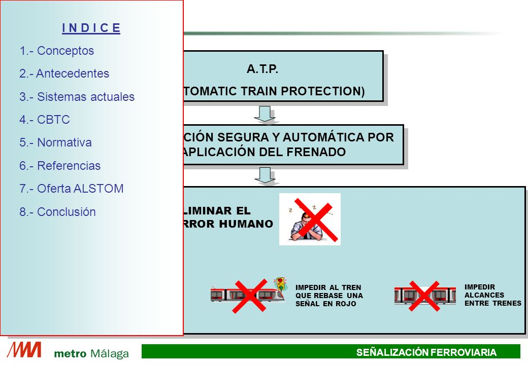 (AUTOMATIC TRAIN PROTECTION) 2.- Antecedentes