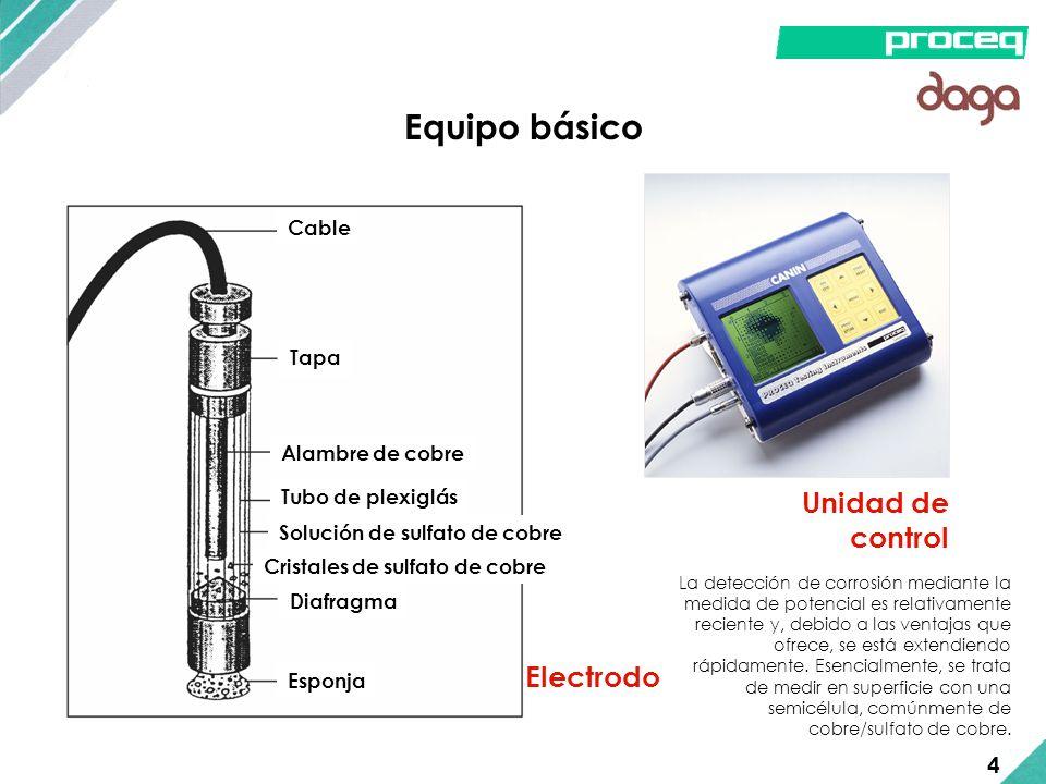 Equipo básico Unidad de control Electrodo 4 Cable Tapa