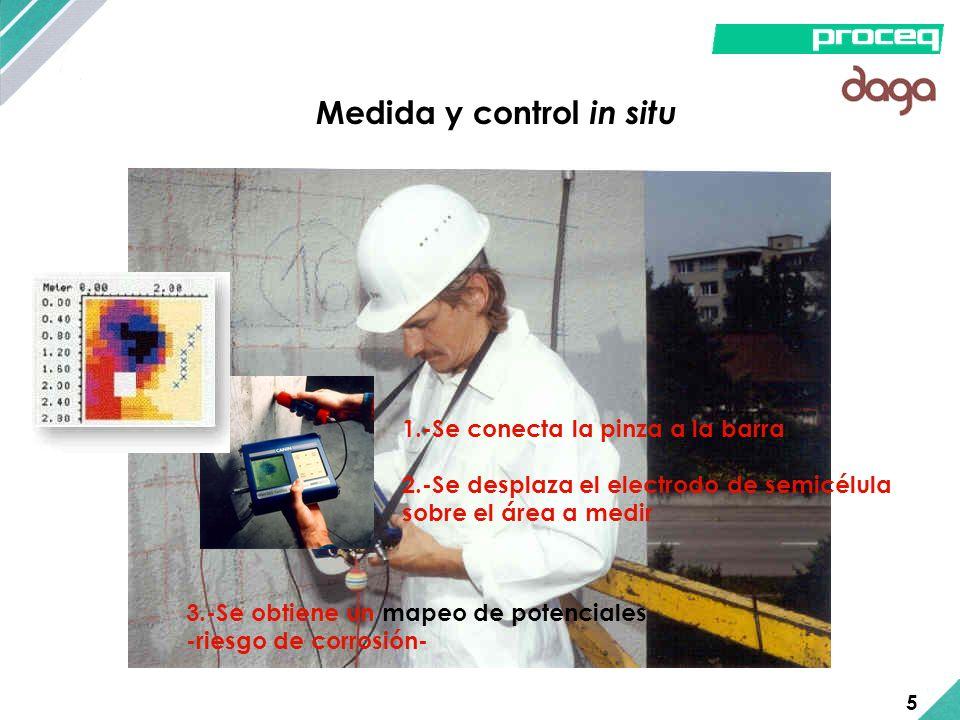 Medida y control in situ