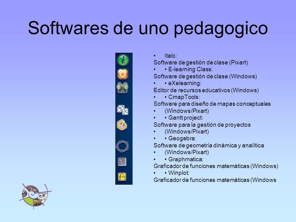 Softwares de uno pedagogico
