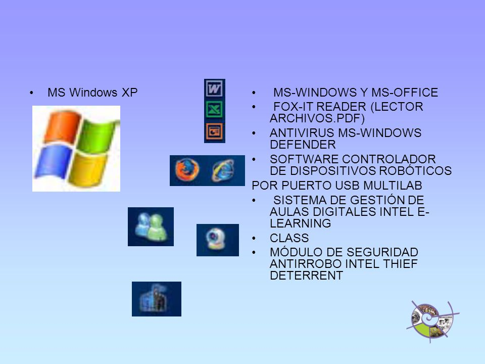MS Windows XP MS-WINDOWS Y MS-OFFICE. FOX-IT READER (LECTOR ARCHIVOS.PDF) ANTIVIRUS MS-WINDOWS DEFENDER.