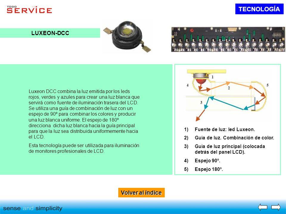 TECNOLOGÍA LUXEON-DCC Volver al índice