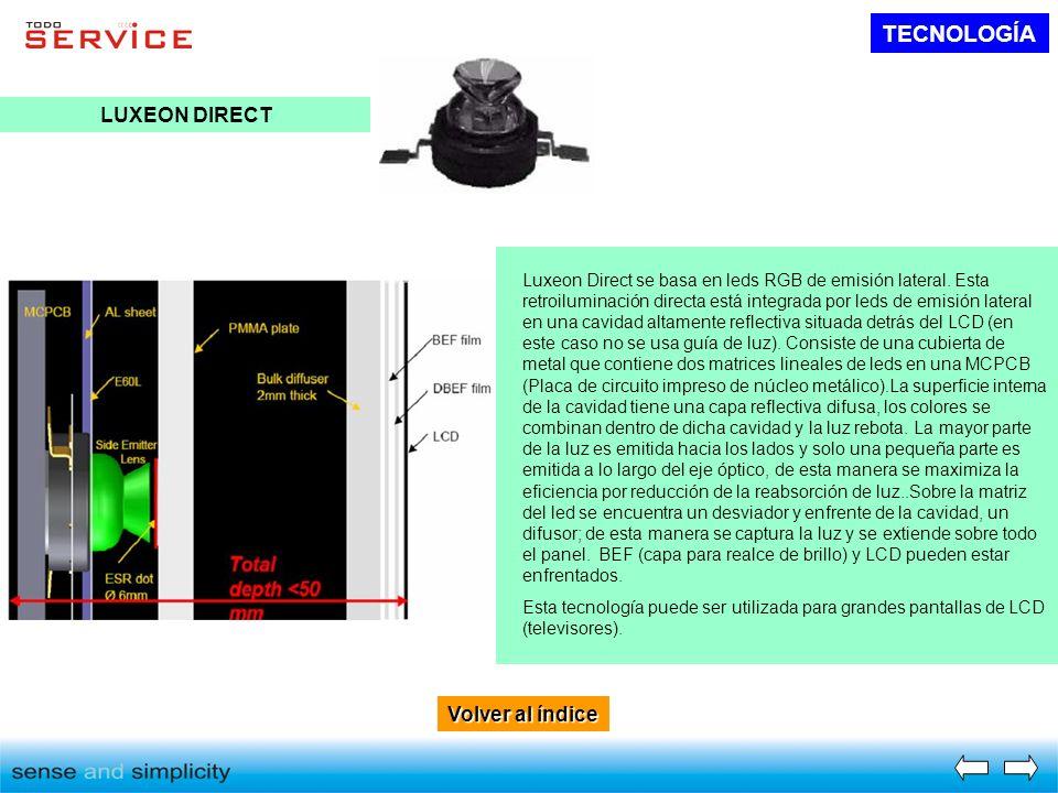 TECNOLOGÍA LUXEON DIRECT Volver al índice