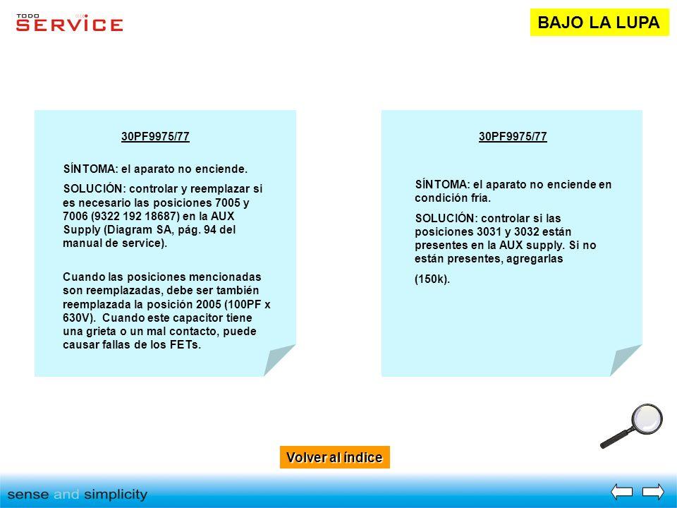 BAJO LA LUPA Volver al índice 30PF9975/77 30PF9975/77