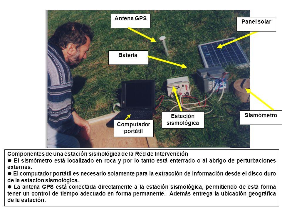 Antena GPS Panel solar. Batería. Estación sismológica. Sismómetro. Computador portátil.