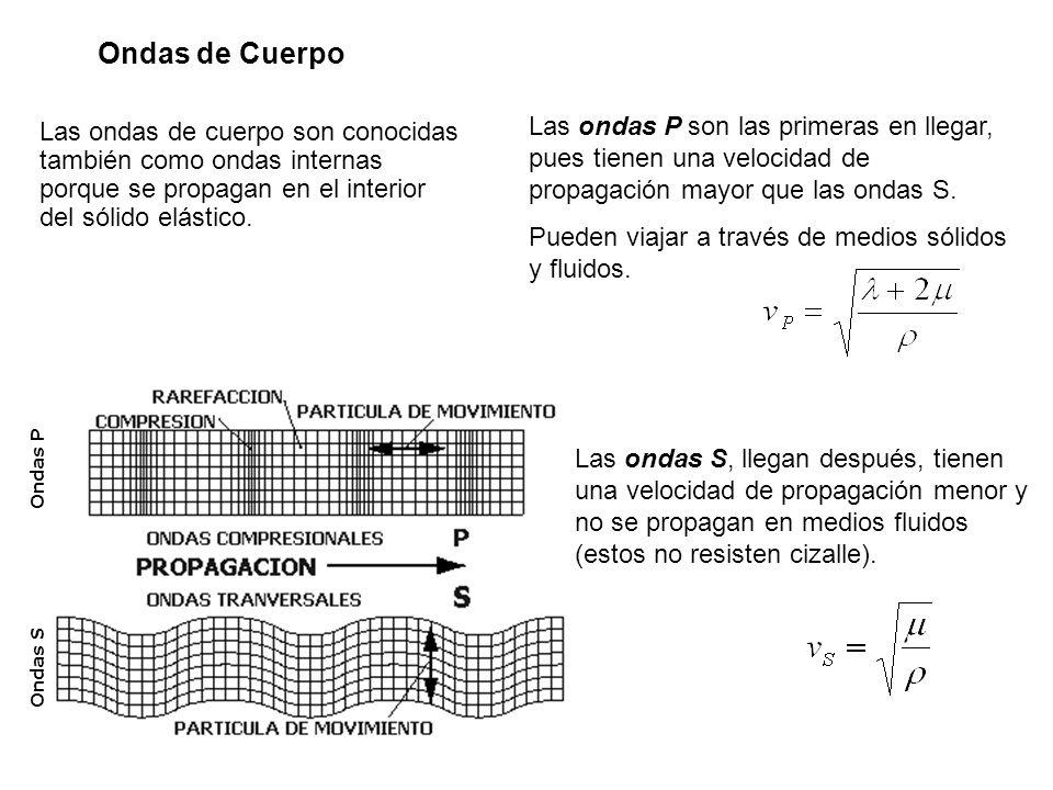 Ondas de Cuerpo Las ondas P son las primeras en llegar, pues tienen una velocidad de propagación mayor que las ondas S.