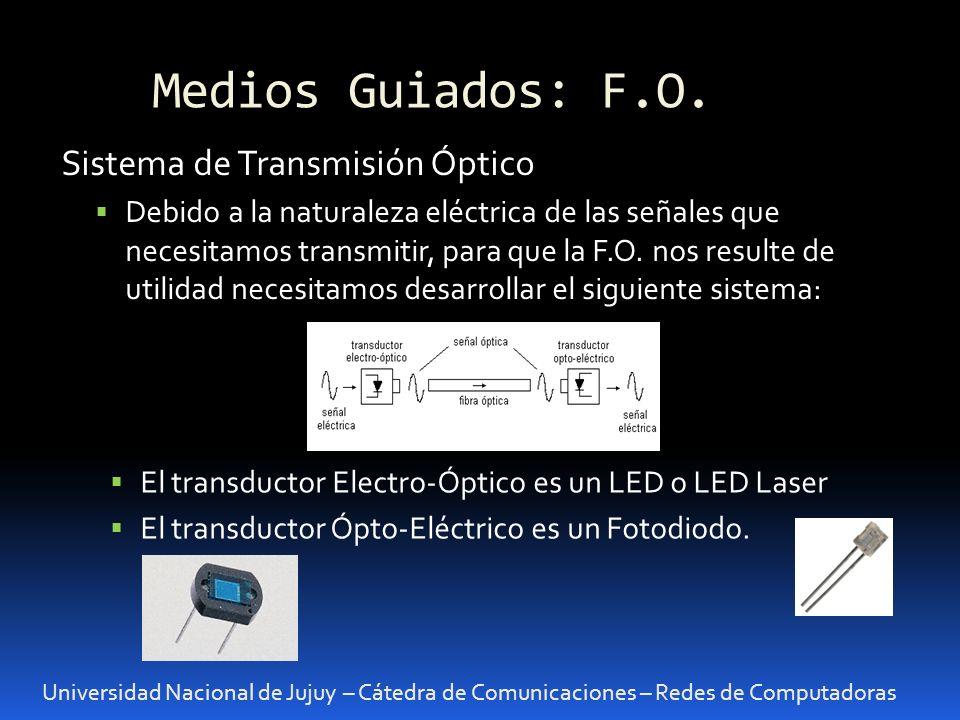 Medios Guiados: F.O. Sistema de Transmisión Óptico