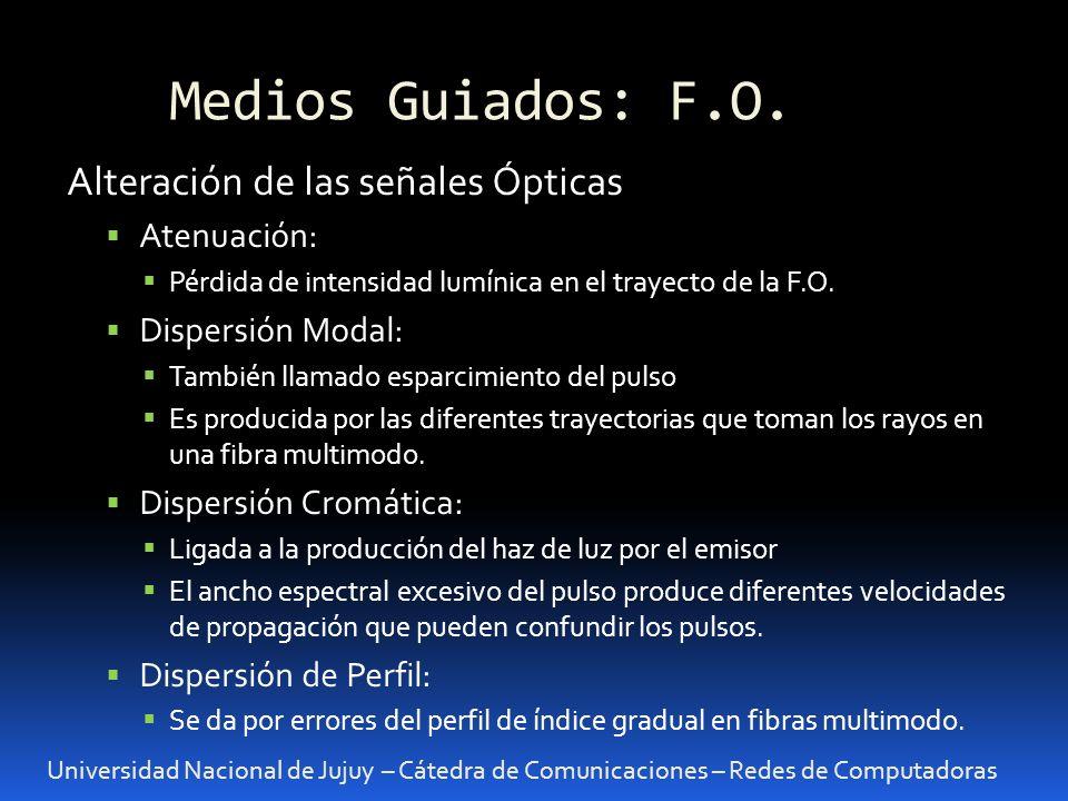 Medios Guiados: F.O. Alteración de las señales Ópticas Atenuación: