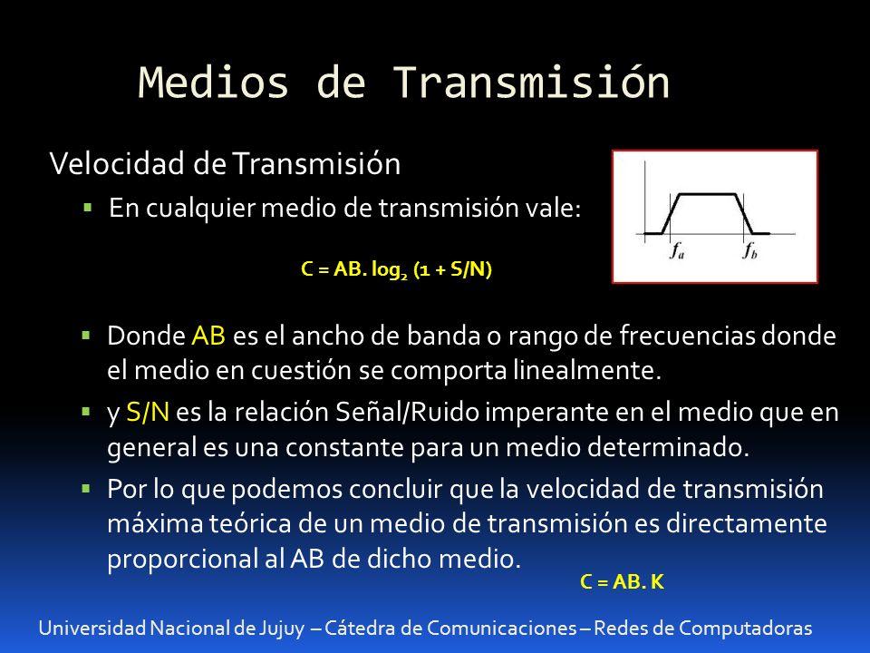 Medios de Transmisión Velocidad de Transmisión