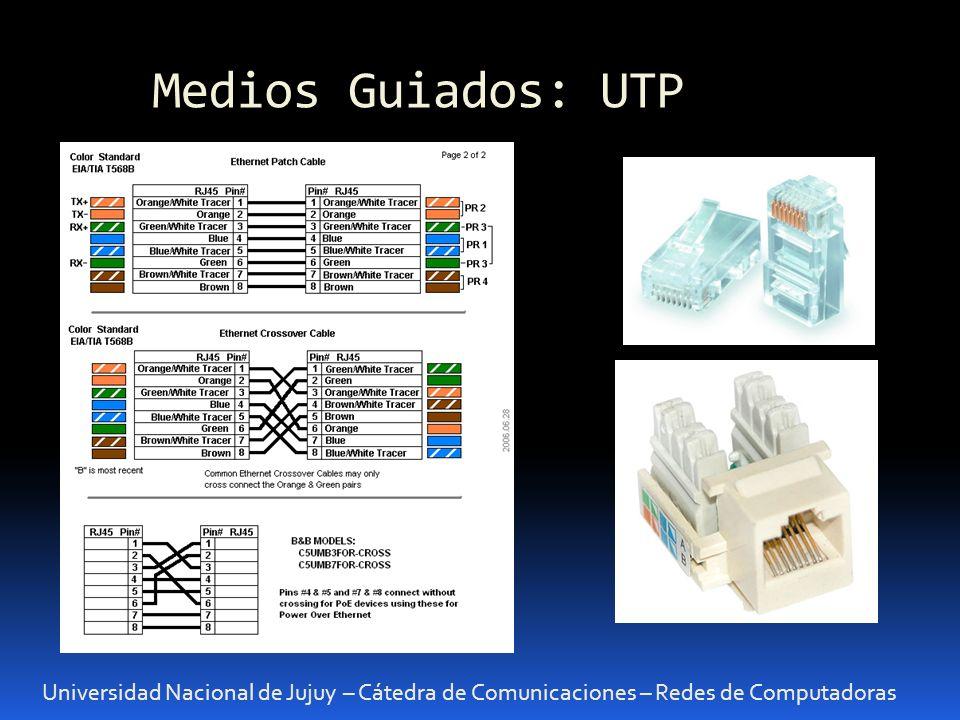 Medios Guiados: UTP Universidad Nacional de Jujuy – Cátedra de Comunicaciones – Redes de Computadoras.