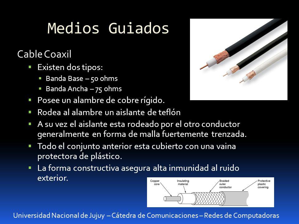Medios Guiados Cable Coaxil Existen dos tipos:
