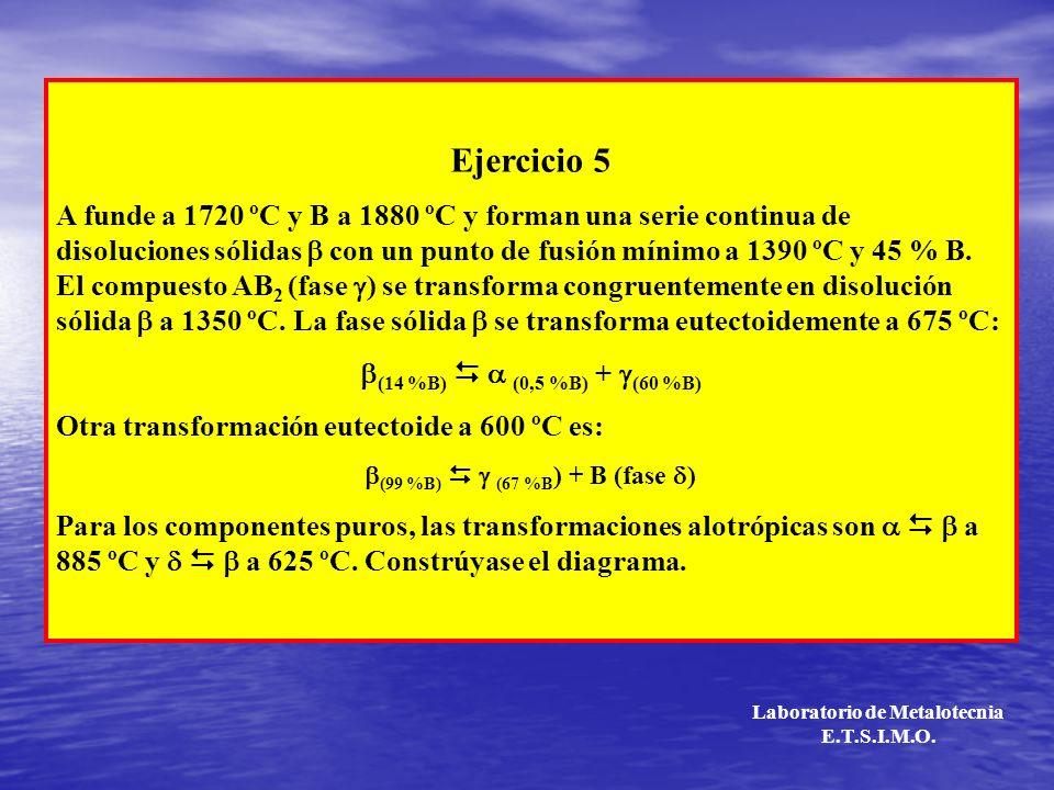 Laboratorio de Metalotecnia (99 %B)   (67 %B) + B (fase )
