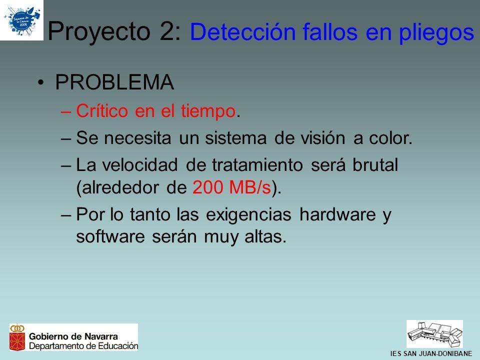 Proyecto 2: Detección fallos en pliegos