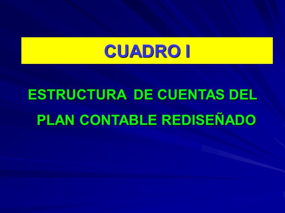 ESTRUCTURA DE CUENTAS DEL PLAN CONTABLE REDISEÑADO