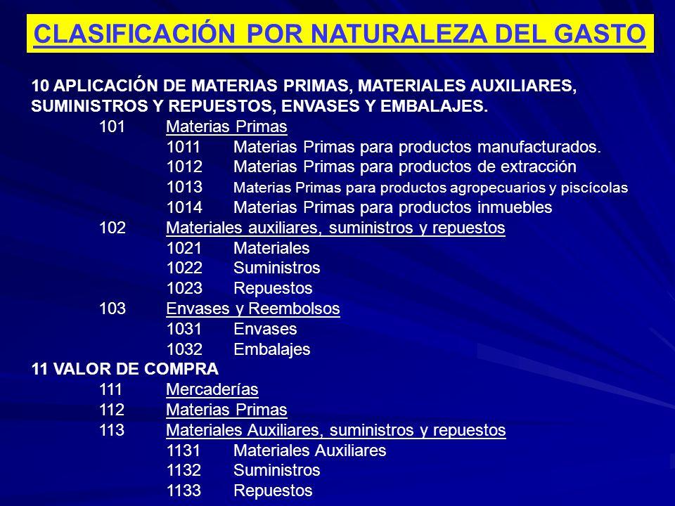 CLASIFICACIÓN POR NATURALEZA DEL GASTO