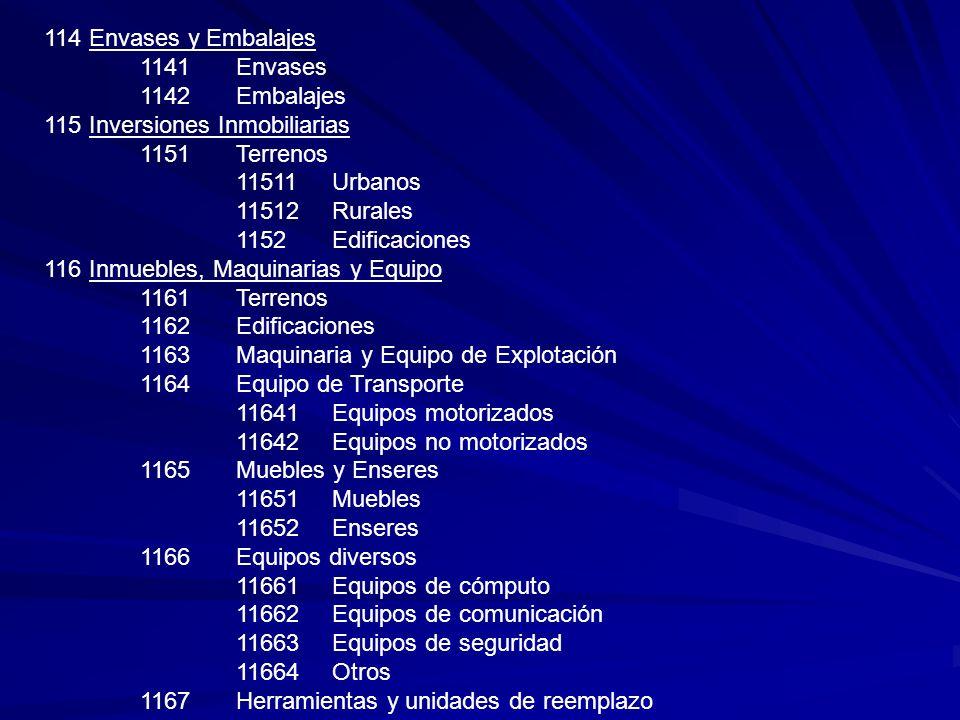 114 Envases y Embalajes 1141 Envases. 1142 Embalajes. 115 Inversiones Inmobiliarias. 1151 Terrenos.
