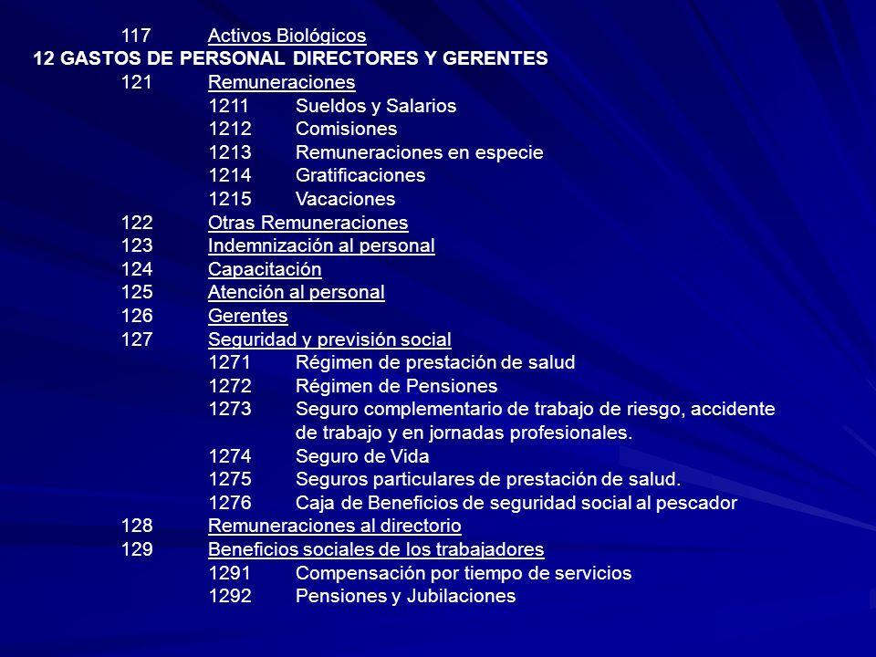 117 Activos Biológicos 12 GASTOS DE PERSONAL DIRECTORES Y GERENTES. 121 Remuneraciones. 1211 Sueldos y Salarios.