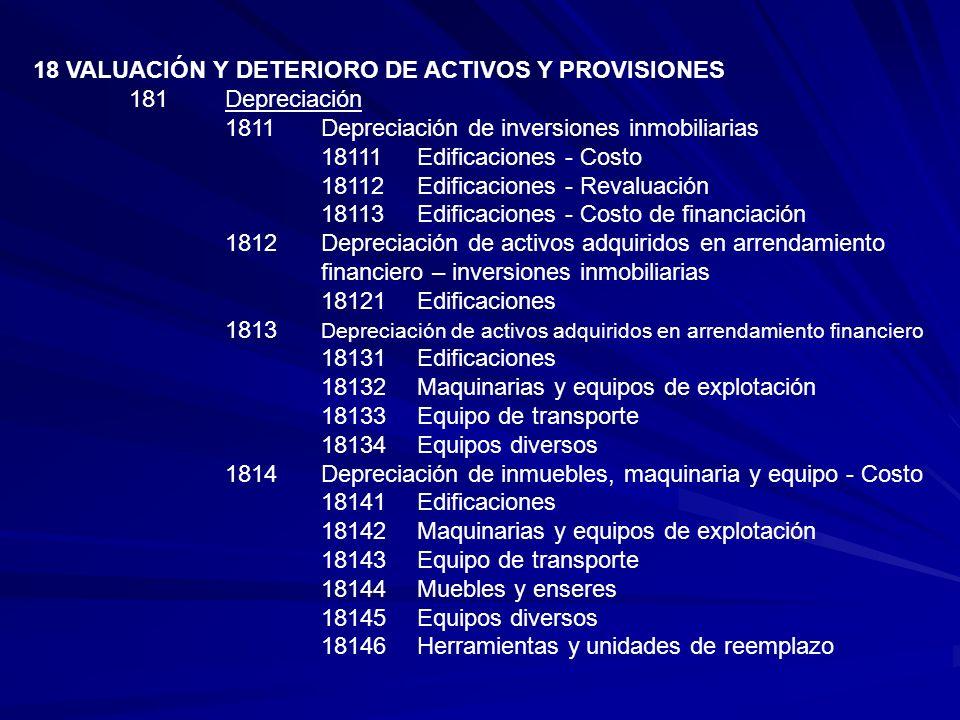 18 VALUACIÓN Y DETERIORO DE ACTIVOS Y PROVISIONES