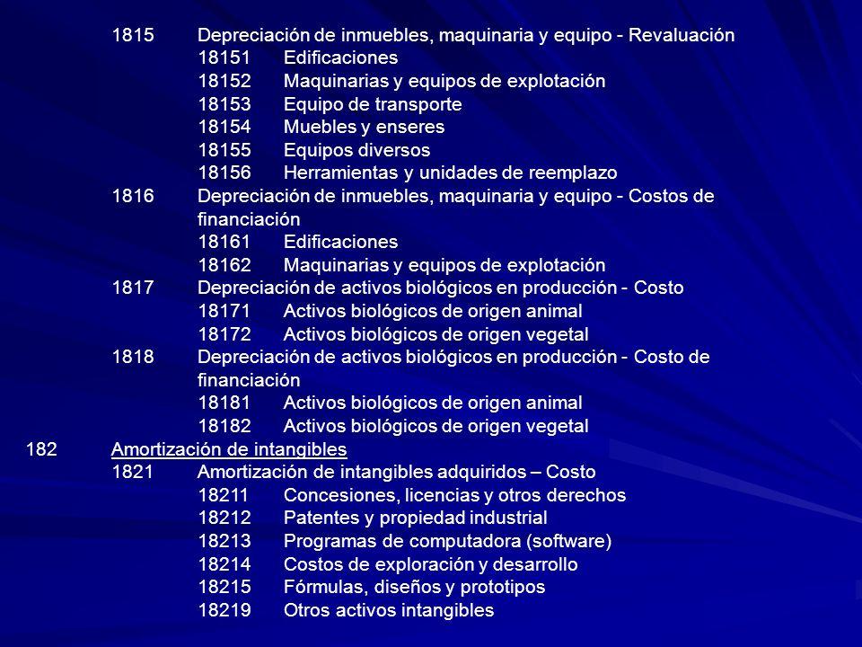 1815 Depreciación de inmuebles, maquinaria y equipo - Revaluación