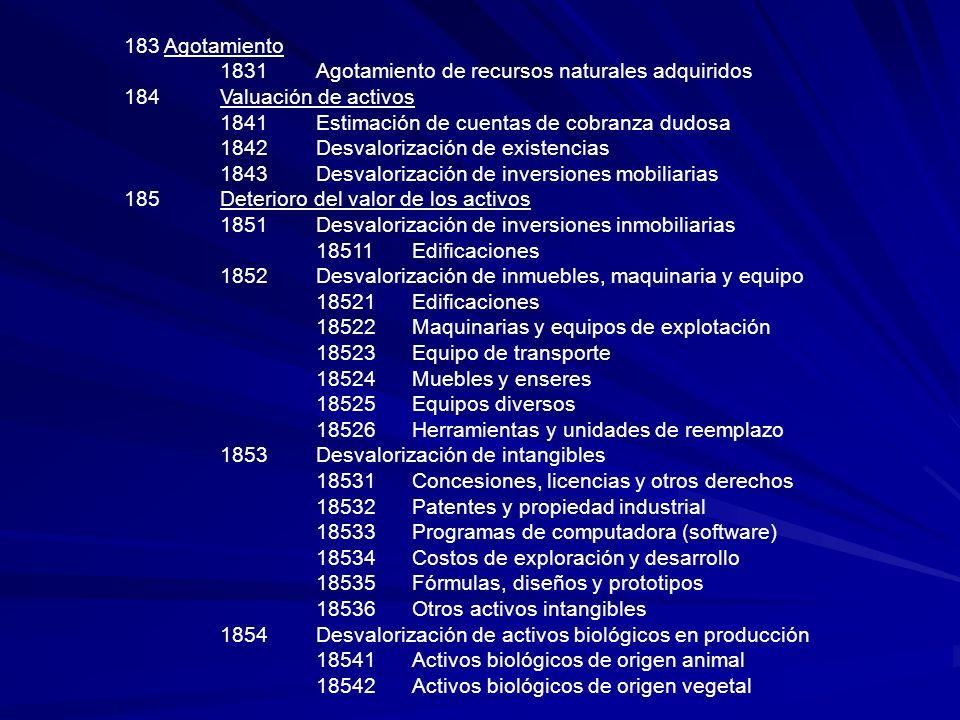 183 Agotamiento 1831 Agotamiento de recursos naturales adquiridos. 184 Valuación de activos. 1841 Estimación de cuentas de cobranza dudosa.
