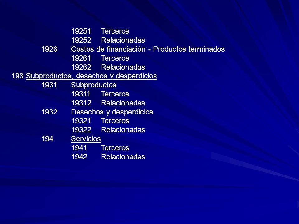 19251 Terceros 19252 Relacionadas. 1926 Costos de financiación - Productos terminados. 19261 Terceros.