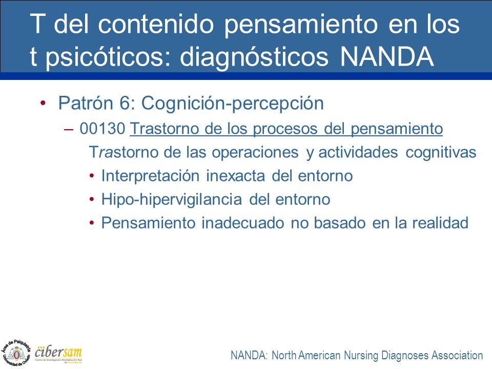 T del contenido pensamiento en los t psicóticos: diagnósticos NANDA